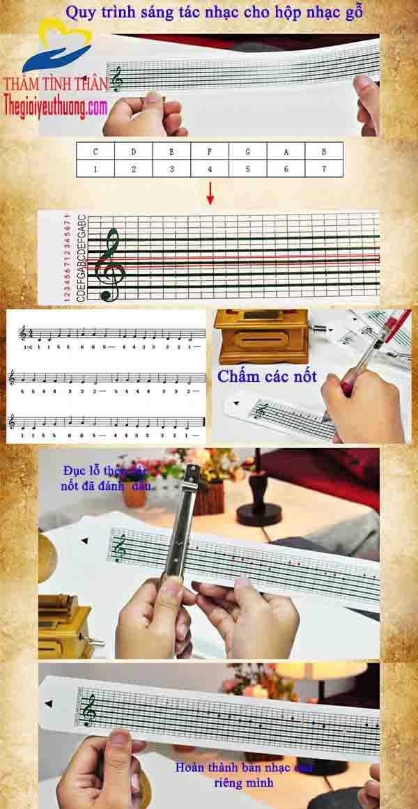 Cách Sáng tác nhạc cho hộp nhạc gỗ quay tay