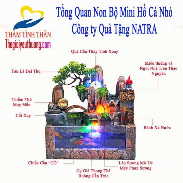 Tổng quan hòn nam bộ mini Phong thủy NATRA